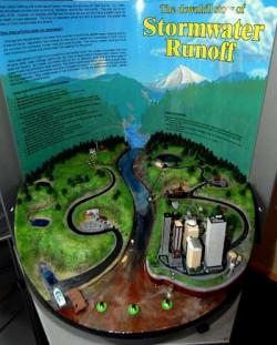 Stormwater Runoff Exhibit